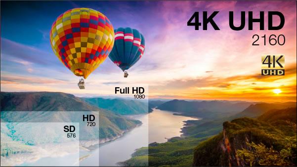 Qué es la resolución 4K