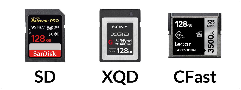 Introducción de la tarjeta XQD