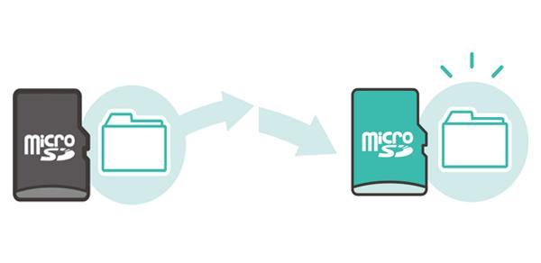 ¿Cómo transferir datos de una tarjeta SD a otra?