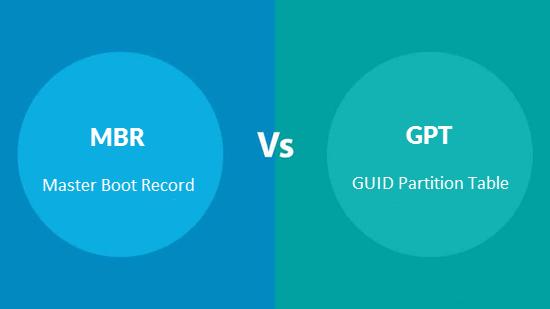 Inicializar el disco duro en MBR o GPT